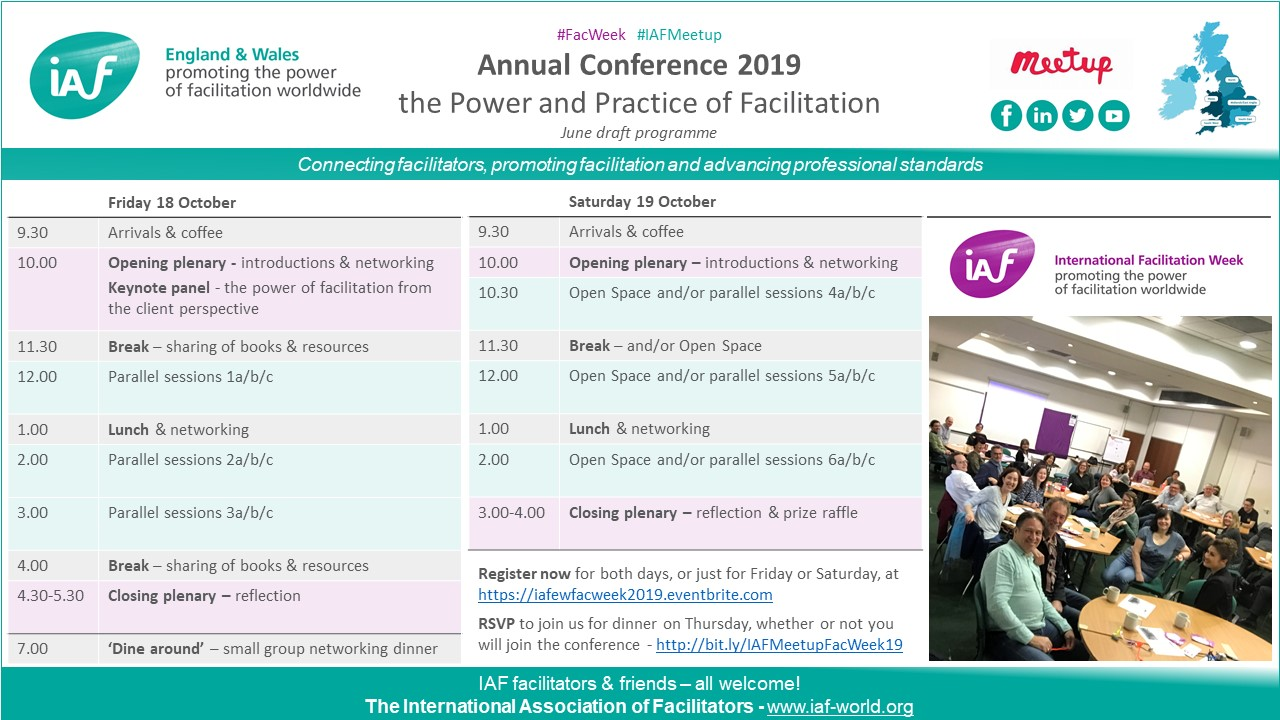 IAF E&W Annual Conference - the Power and Practice of Facilitation