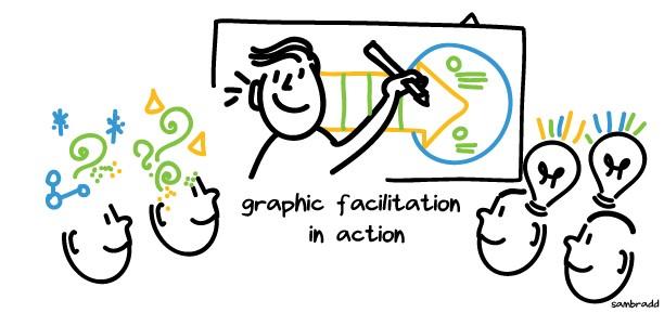 Marketing visual facilitation iaf world marketing visual facilitation maxwellsz